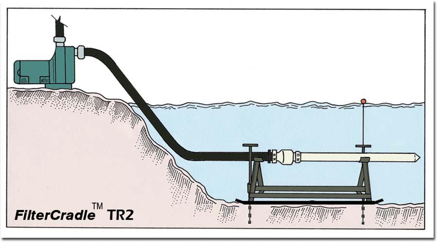 Lake pump installation diagram lake free engine image for Pond pump setup