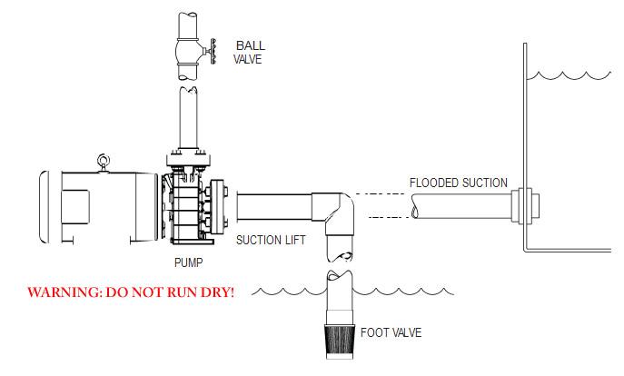Easypro ext series external pump manual for Install external pond pump