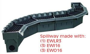 "EasyPro Left/Right ends unassembled (for 3"" pipe) Waterfall Spillway Extension"
